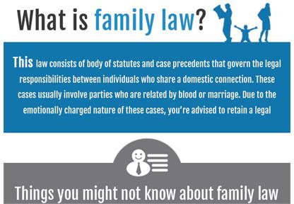 https://www.busby-lee.com/familylawblog/wp-content/uploads/2016/06/ley_familiar.jpg - Family Law Blog Houston